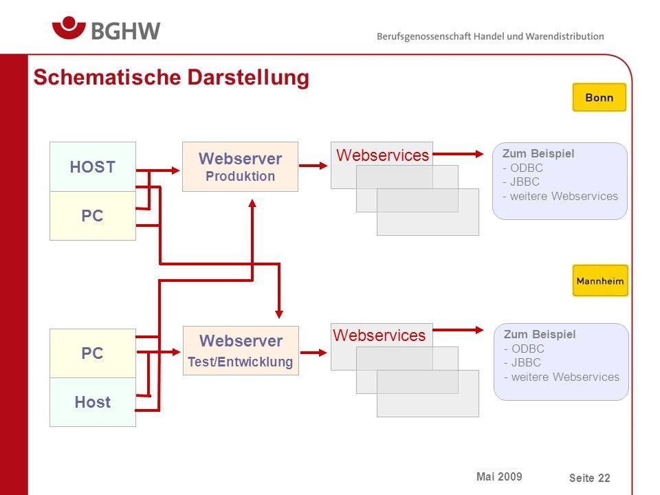 Mai 2009 Seite 22 Schematische Darstellung HOST PC Host Webserver Produktion Webserver Test/Entwicklung Webservices Zum Beispiel - ODBC - JBBC - weitere Webservices Zum Beispiel - ODBC - JBBC - weitere Webservices