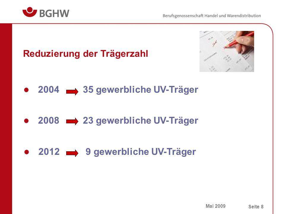 Mai 2009 Seite 8 Reduzierung der Trägerzahl 2004 35 gewerbliche UV-Träger 2008 23 gewerbliche UV-Träger 2012 9 gewerbliche UV-Träger