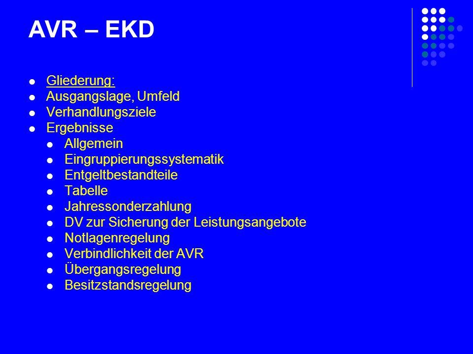 AVR – EKD Eingruppierung Die Eingruppierung richtet sich nach den Obersätzen, die mit Hilfe unbestimmter Rechtsbegriffe das fachliche Niveau beschreiben.