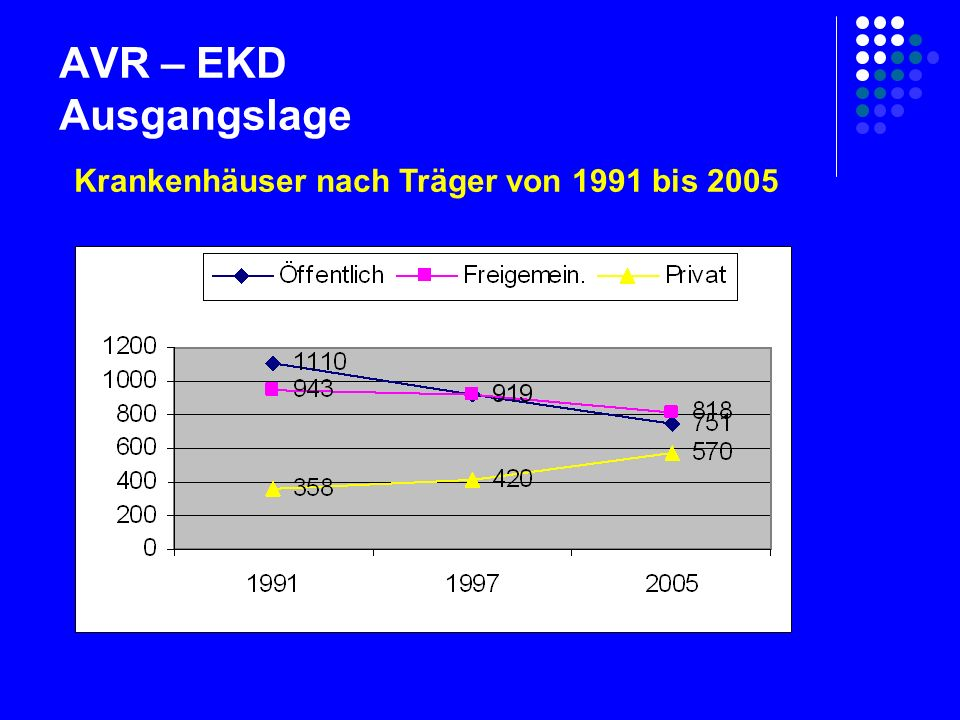 AVR – EKD Besitzstandsregelungen Für Mitarbeiterinnen, deren Vergütung am 01.07.