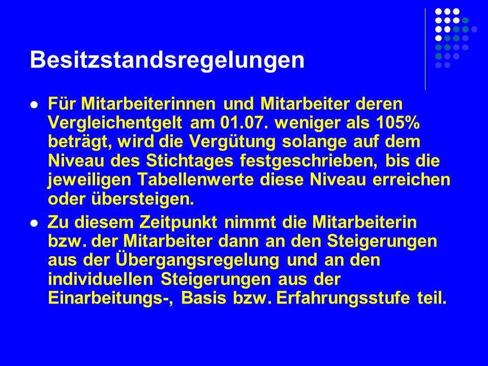 Besitzstandsregelungen Für Mitarbeiterinnen und Mitarbeiter deren Vergleichentgelt am 01.07.