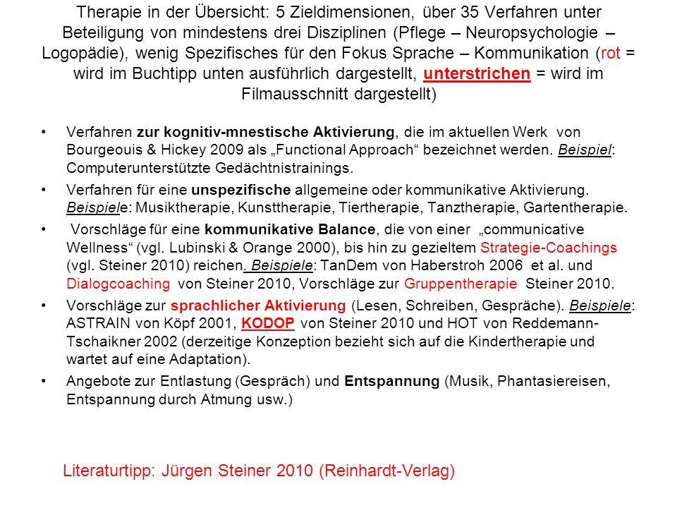 """Therapie in der Übersicht: 5 Zieldimensionen, über 35 Verfahren unter Beteiligung von mindestens drei Disziplinen (Pflege – Neuropsychologie – Logopädie), wenig Spezifisches für den Fokus Sprache – Kommunikation (rot = wird im Buchtipp unten ausführlich dargestellt, unterstrichen = wird im Filmausschnitt dargestellt) Verfahren zur kognitiv-mnestische Aktivierung, die im aktuellen Werk von Bourgeouis & Hickey 2009 als """"Functional Approach bezeichnet werden."""