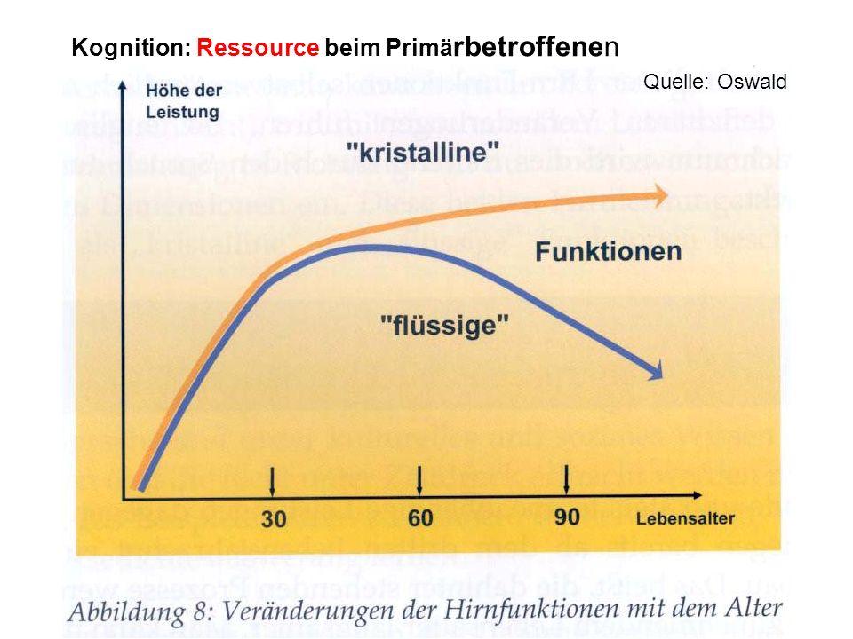 Quelle: Oswald Kognition: Ressource beim Primä rbetroffenen