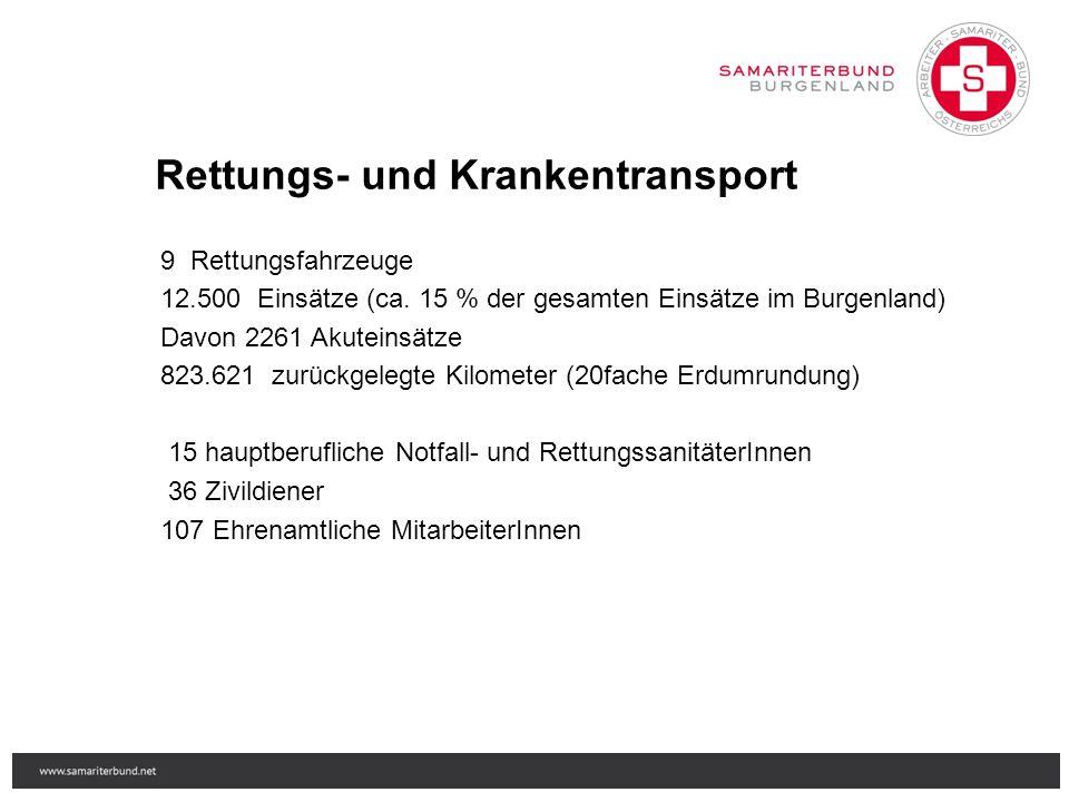 9 Rettungsfahrzeuge 12.500 Einsätze (ca. 15 % der gesamten Einsätze im Burgenland) Davon 2261 Akuteinsätze 823.621 zurückgelegte Kilometer (20fache Er