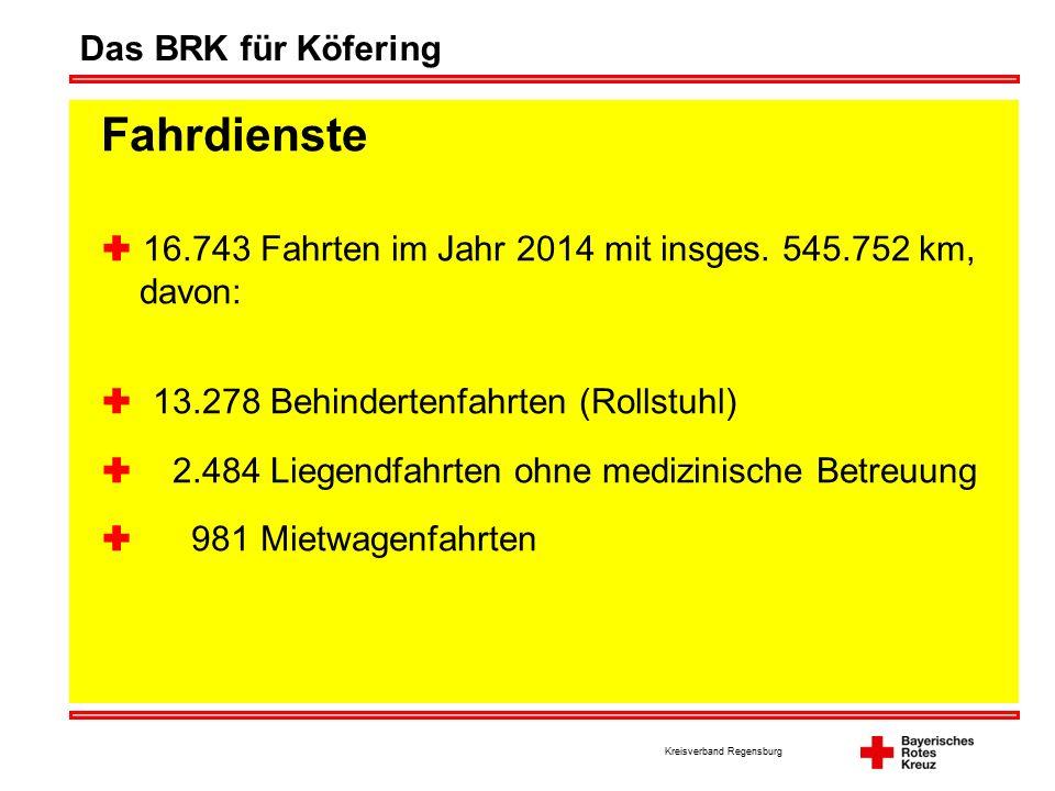 Kreisverband Regensburg Das BRK für Köfering Fahrdienste  16.743 Fahrten im Jahr 2014 mit insges.