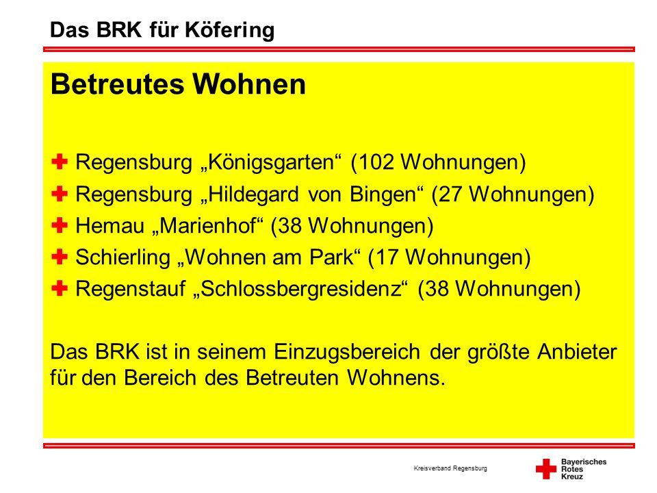 """Kreisverband Regensburg Das BRK für Köfering Betreutes Wohnen  Regensburg """"Königsgarten (102 Wohnungen)  Regensburg """"Hildegard von Bingen (27 Wohnungen)  Hemau """"Marienhof (38 Wohnungen)  Schierling """"Wohnen am Park (17 Wohnungen)  Regenstauf """"Schlossbergresidenz (38 Wohnungen) Das BRK ist in seinem Einzugsbereich der größte Anbieter für den Bereich des Betreuten Wohnens."""