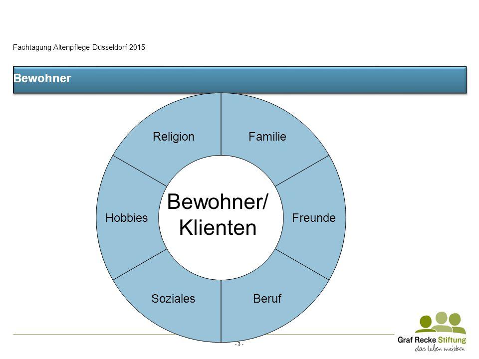 - 3 - Fachtagung Altenpflege Düsseldorf 2015 Bewohner