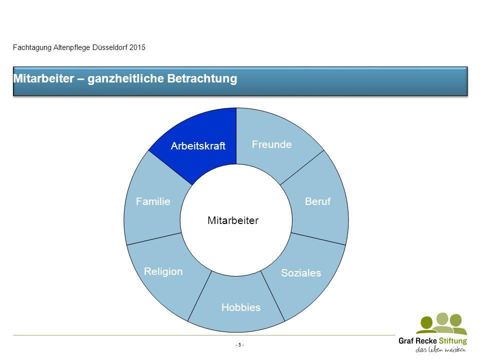 - 5 - Fachtagung Altenpflege Düsseldorf 2015 Mitarbeiter – ganzheitliche Betrachtung