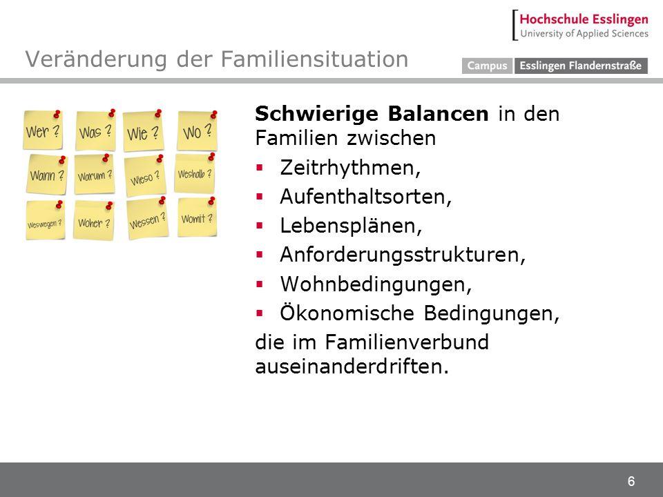 6 Veränderung der Familiensituation Schwierige Balancen in den Familien zwischen  Zeitrhythmen,  Aufenthaltsorten,  Lebensplänen,  Anforderungsstrukturen,  Wohnbedingungen,  Ökonomische Bedingungen, die im Familienverbund auseinanderdriften.