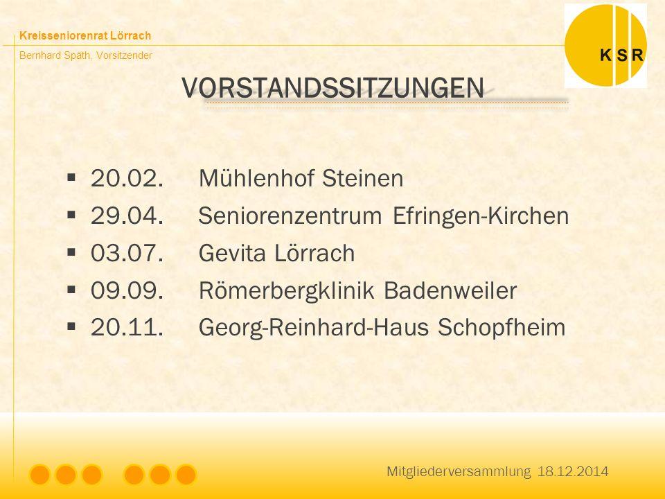 Kreisseniorenrat Lörrach Bernhard Späth, Vorsitzender VORSTANDSSITZUNGEN  20.02.Mühlenhof Steinen  29.04.Seniorenzentrum Efringen-Kirchen  03.07.Ge