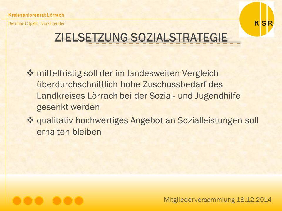 Kreisseniorenrat Lörrach Bernhard Späth, Vorsitzender  mittelfristig soll der im landesweiten Vergleich überdurchschnittlich hohe Zuschussbedarf des