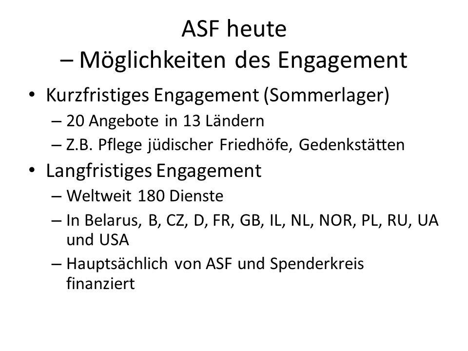 ASF heute – Möglichkeiten des Engagement Kurzfristiges Engagement (Sommerlager) – 20 Angebote in 13 Ländern – Z.B. Pflege jüdischer Friedhöfe, Gedenks