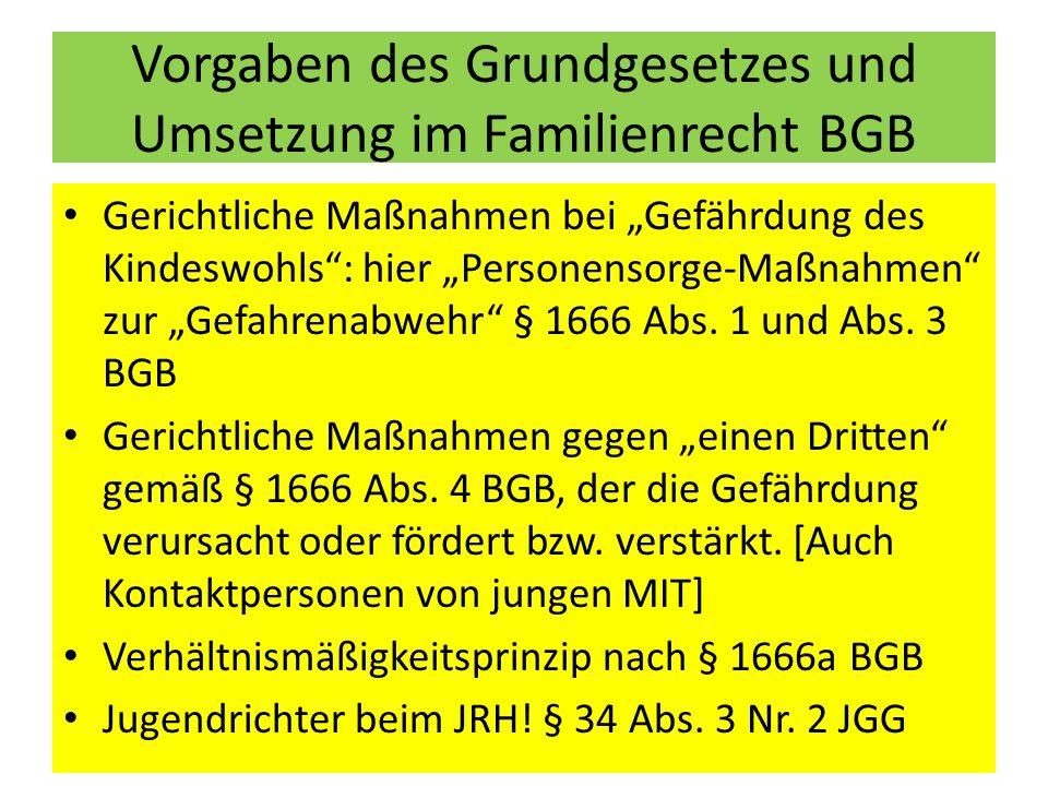 """RJWG 1922: Rechte der """"deutschen Kinder ."""