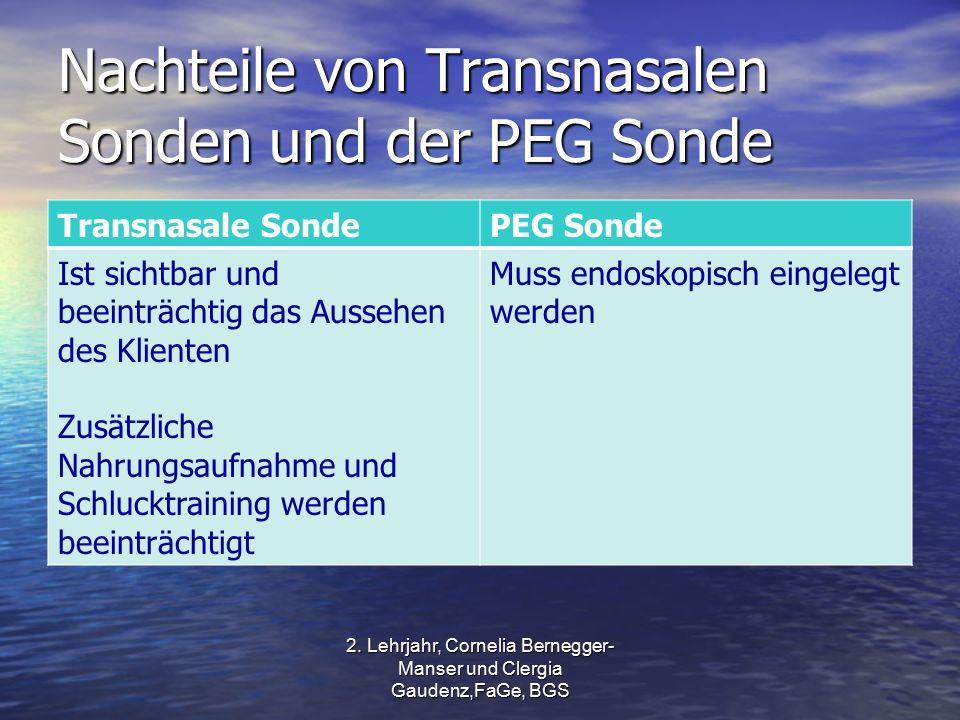 Nachteile von Transnasalen Sonden und der PEG Sonde Transnasale SondePEG Sonde Ist sichtbar und beeinträchtig das Aussehen des Klienten Zusätzliche Nahrungsaufnahme und Schlucktraining werden beeinträchtigt Muss endoskopisch eingelegt werden 2.