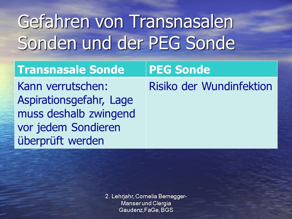 Gefahren von Transnasalen Sonden und der PEG Sonde Transnasale SondePEG Sonde Kann verrutschen: Aspirationsgefahr, Lage muss deshalb zwingend vor jedem Sondieren überprüft werden Risiko der Wundinfektion 2.