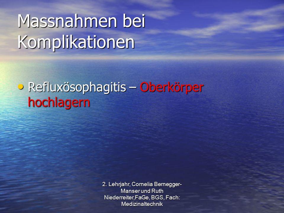 Massnahmen bei Komplikationen Refluxösophagitis – Oberkörper hochlagern Refluxösophagitis – Oberkörper hochlagern 2.