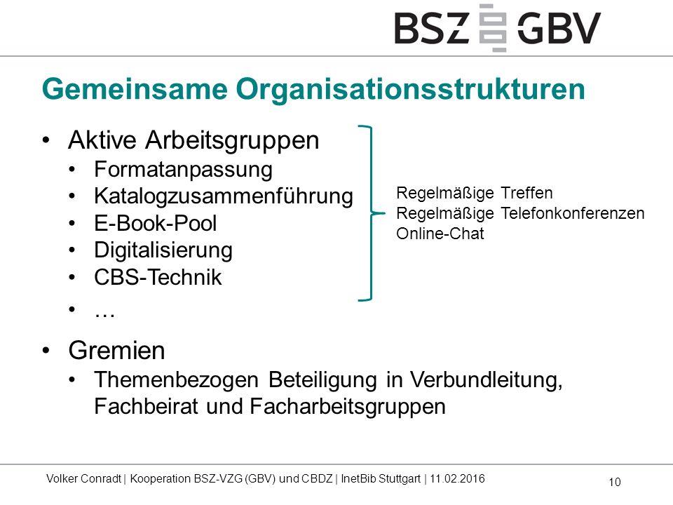 10 Aktive Arbeitsgruppen Formatanpassung Katalogzusammenführung E-Book-Pool Digitalisierung CBS-Technik … Gremien Themenbezogen Beteiligung in Verbund