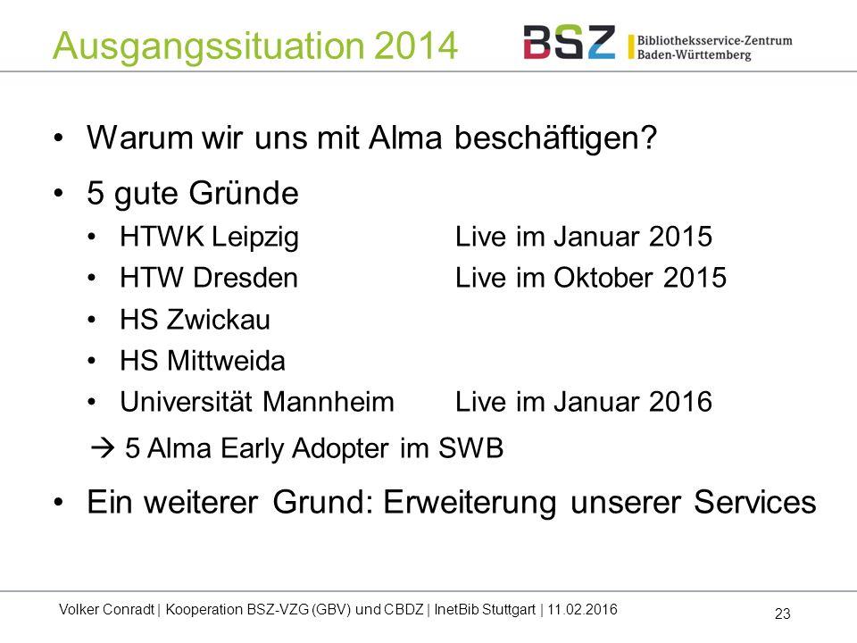 23 Ausgangssituation 2014 Warum wir uns mit Alma beschäftigen? 5 gute Gründe HTWK LeipzigLive im Januar 2015 HTW DresdenLive im Oktober 2015 HS Zwicka