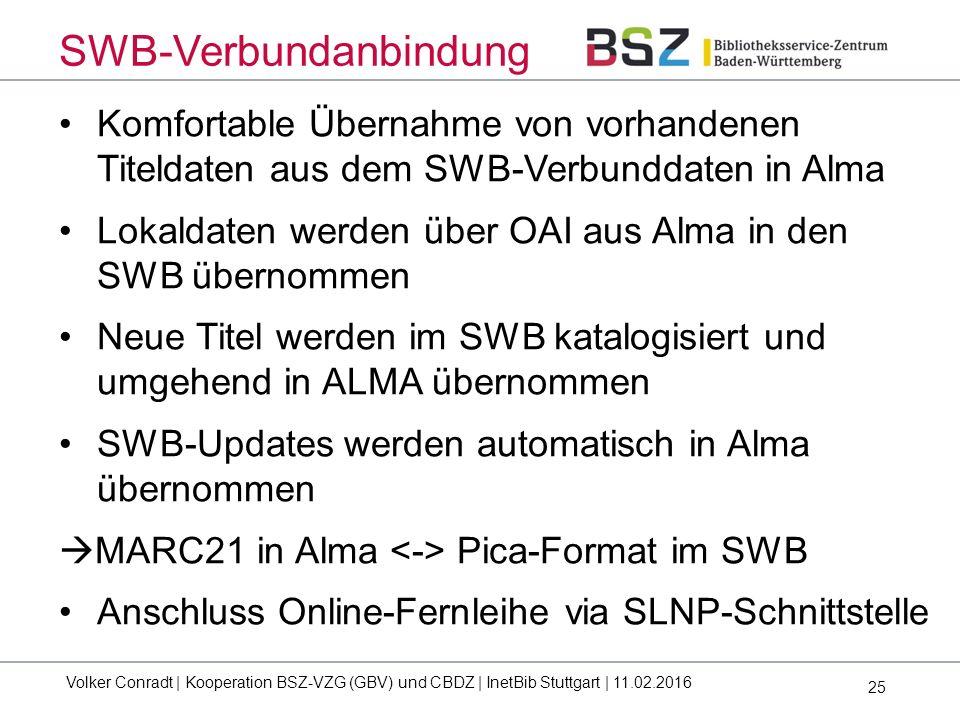 25 SWB-Verbundanbindung Komfortable Übernahme von vorhandenen Titeldaten aus dem SWB-Verbunddaten in Alma Lokaldaten werden über OAI aus Alma in den S