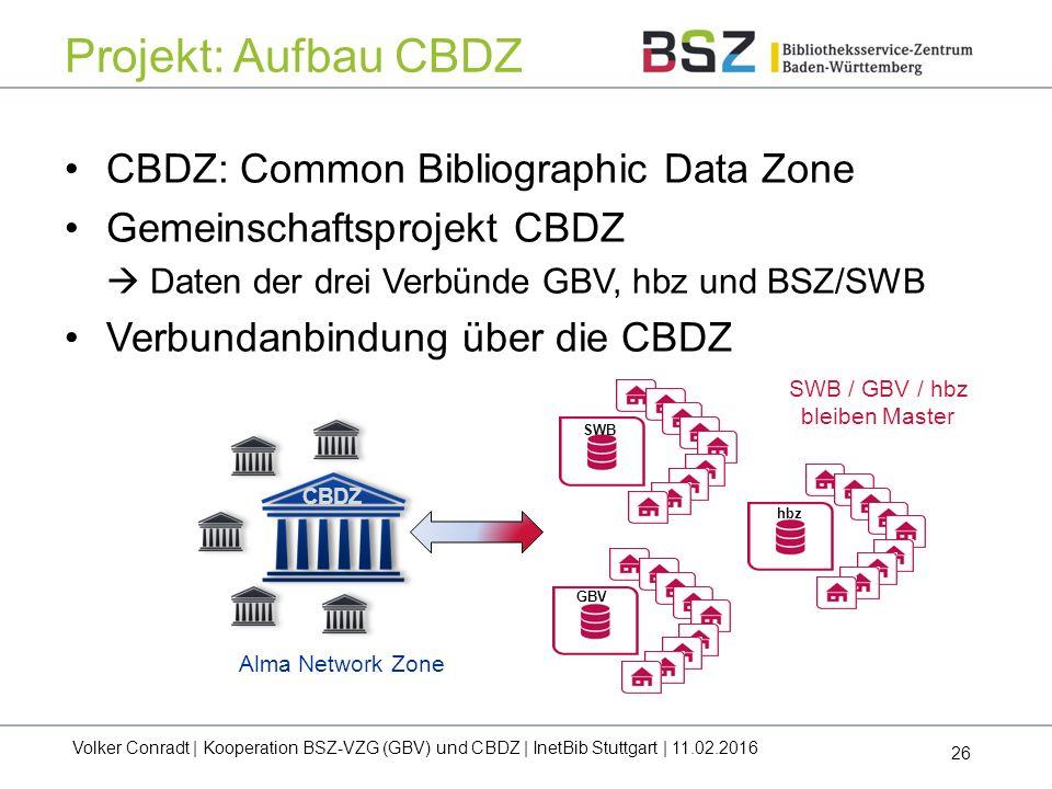 26 CBDZ: Common Bibliographic Data Zone Gemeinschaftsprojekt CBDZ  Daten der drei Verbünde GBV, hbz und BSZ/SWB Verbundanbindung über die CBDZ CBDZ h