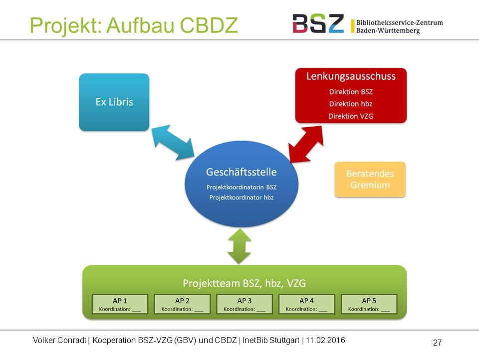 27 Projekt: Aufbau CBDZ CBDZ Volker Conradt | Kooperation BSZ-VZG (GBV) und CBDZ | InetBib Stuttgart | 11.02.2016