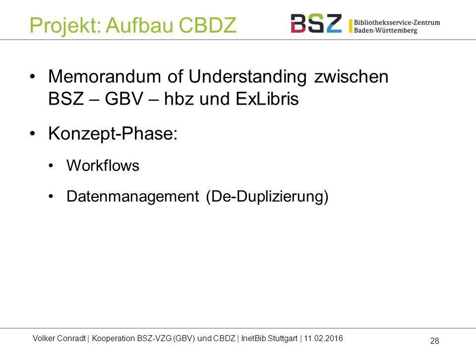 28 Memorandum of Understanding zwischen BSZ – GBV – hbz und ExLibris Konzept-Phase: Workflows Datenmanagement (De-Duplizierung) Volker Conradt | Koope