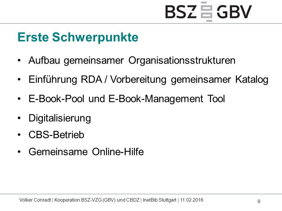 9 Aufbau gemeinsamer Organisationsstrukturen Einführung RDA / Vorbereitung gemeinsamer Katalog E-Book-Pool und E-Book-Management Tool Digitalisierung