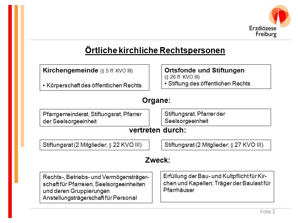 """Folie 4 Abgrenzung der """"Rechtspersonen  Pfarrei  Seelsorgeeinheit  Pastoral Größen, welche keine staatliche Rechtspersonen sind."""