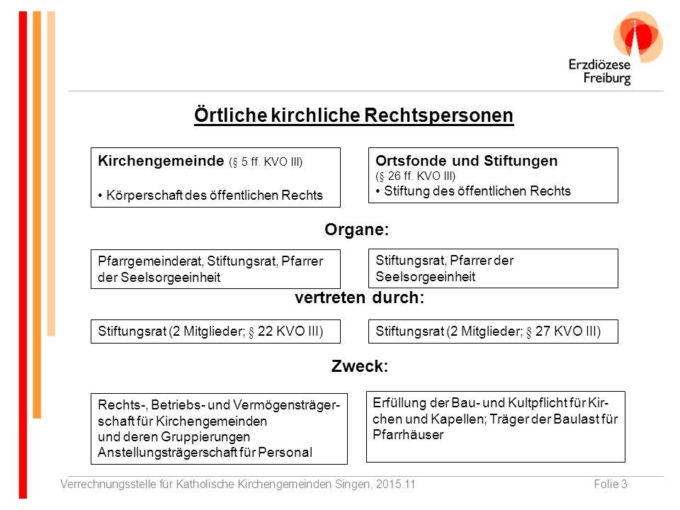 Verrechnungsstelle für Katholische Kirchengemeinden Singen, 2015.11Folie 3 Örtliche kirchliche Rechtspersonen Kirchengemeinde (§ 5 ff.