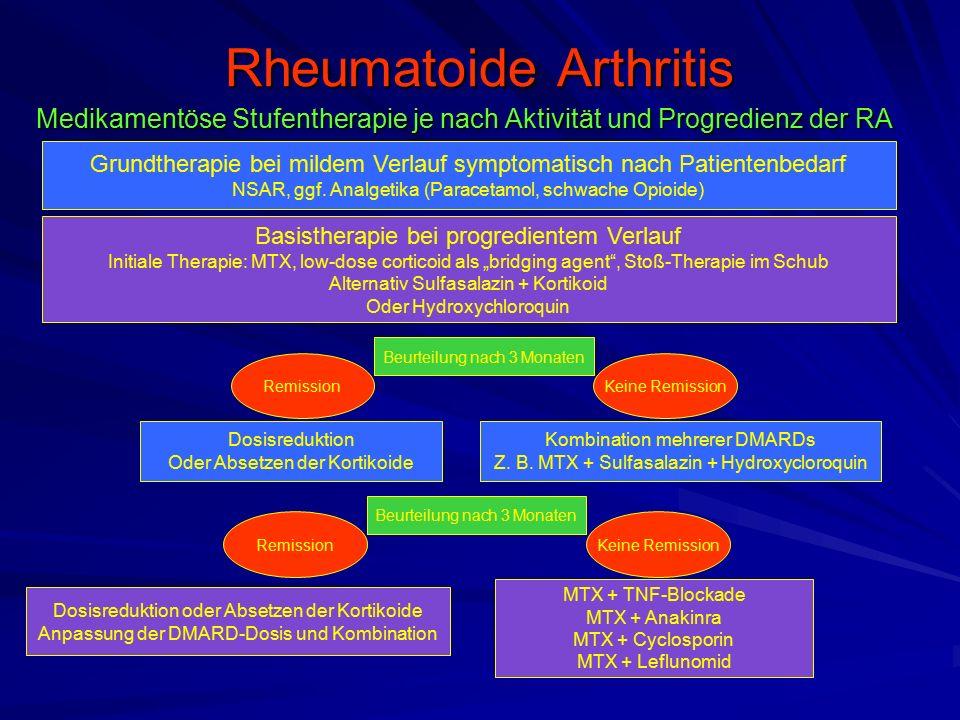 Rheumatoide Arthritis Medikamentöse Stufentherapie je nach Aktivität und Progredienz der RA Grundtherapie bei mildem Verlauf symptomatisch nach Patientenbedarf NSAR, ggf.