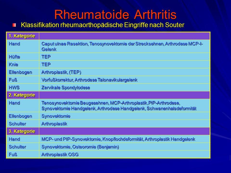 Rheumatoide Arthritis Klassifikation rheumaorthopädische Eingriffe nach Souter 1. Kategorie Hand Caput ulnae Resektion, Tenosynovektomie der Streckseh