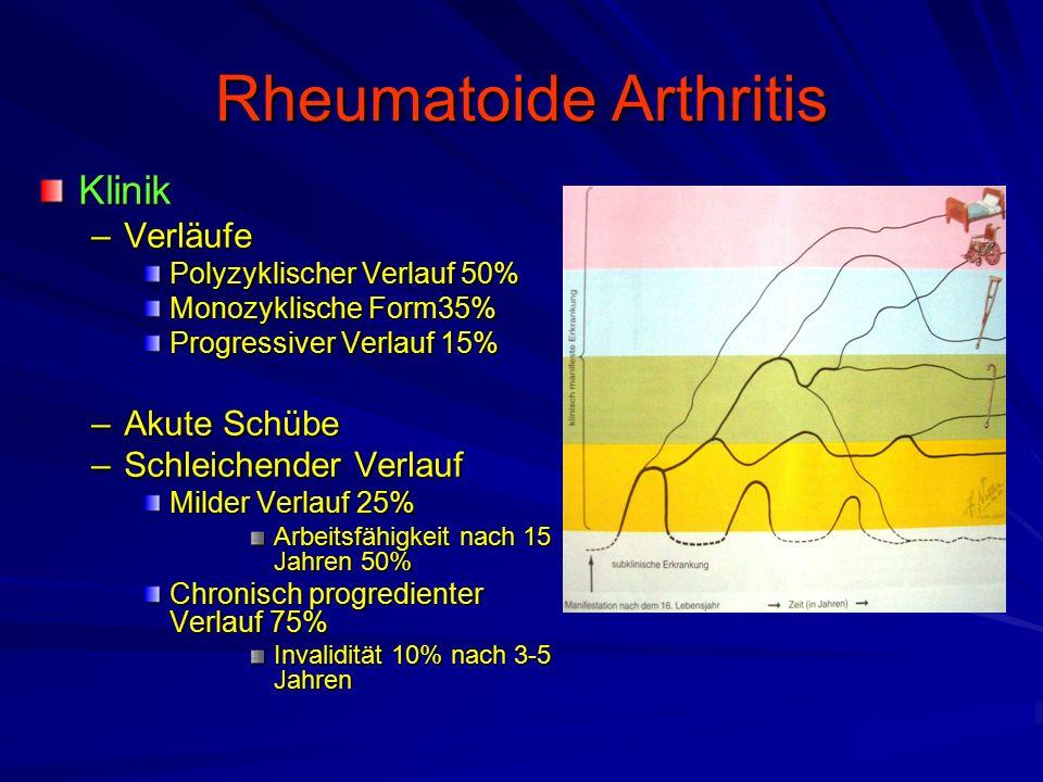 Rheumatoide Arthritis Klinik –Verläufe Polyzyklischer Verlauf 50% Monozyklische Form35% Progressiver Verlauf 15% –Akute Schübe –Schleichender Verlauf Milder Verlauf 25% Arbeitsfähigkeit nach 15 Jahren 50% Chronisch progredienter Verlauf 75% Invalidität 10% nach 3-5 Jahren