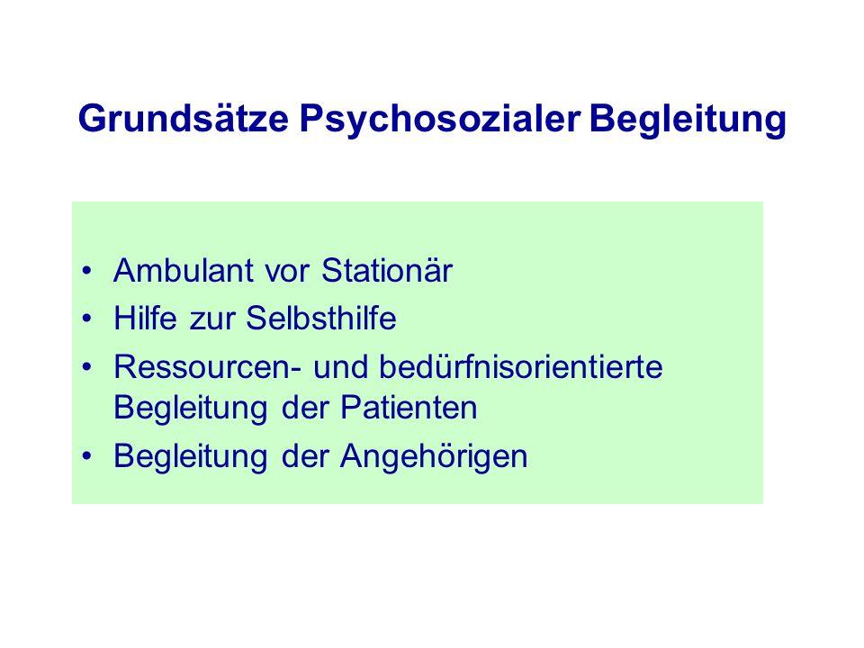 Grundsätze Psychosozialer Begleitung Ambulant vor Stationär Hilfe zur Selbsthilfe Ressourcen- und bedürfnisorientierte Begleitung der Patienten Begleitung der Angehörigen