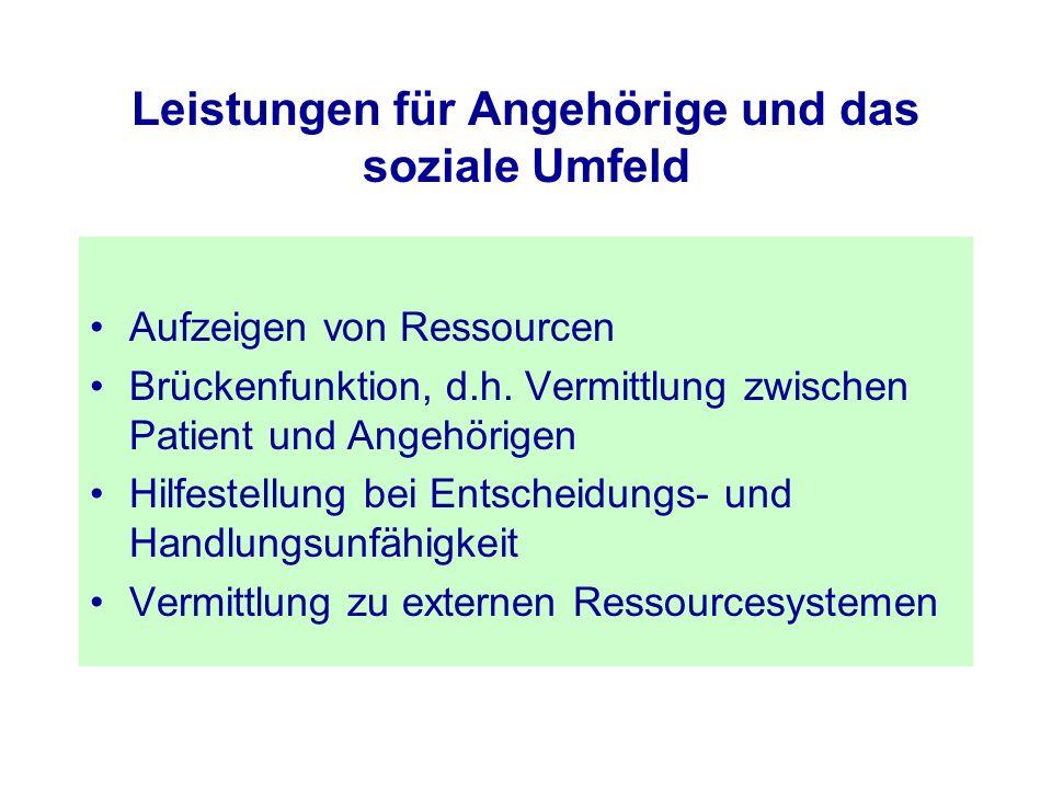 Leistungen für Angehörige und das soziale Umfeld Aufzeigen von Ressourcen Brückenfunktion, d.h.