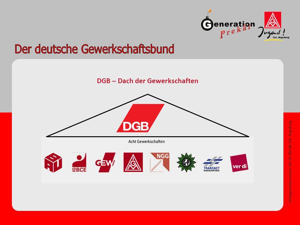 Ortsjugendausschuss der IG Metall Vst. Augsburg DGB – Dach der Gewerkschaften