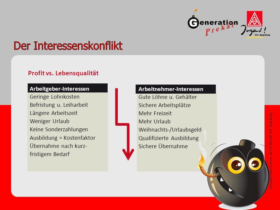 Ortsjugendausschuss der IG Metall Vst. Augsburg Profit vs.