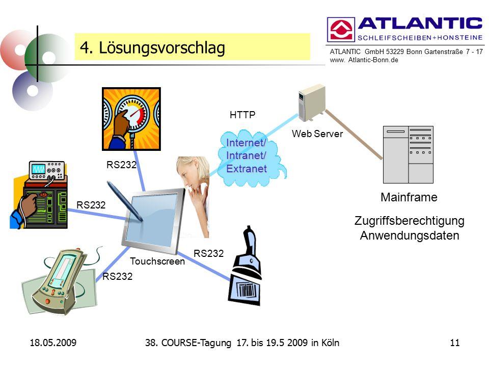 ATLANTIC GmbH 53229 Bonn Gartenstraße 7 - 17 www. Atlantic-Bonn.de 18.05.20091138. COURSE-Tagung 17. bis 19.5 2009 in Köln 4. Lösungsvorschlag Web Ser