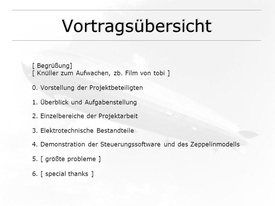 Vortragsübersicht [ Begrüßung] [ Knüller zum Aufwachen, zb. Film von tobi ] 0. Vorstellung der Projektbeteiligten 1. Überblick und Aufgabenstellung 2.