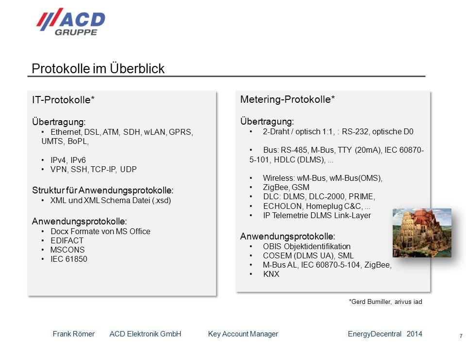 Protokolle im Überblick Metering-Protokolle* Übertragung: 2-Draht / optisch 1:1, : RS-232, optische D0 Bus: RS-485, M-Bus, TTY (20mA), IEC 60870- 5-101, HDLC (DLMS),...