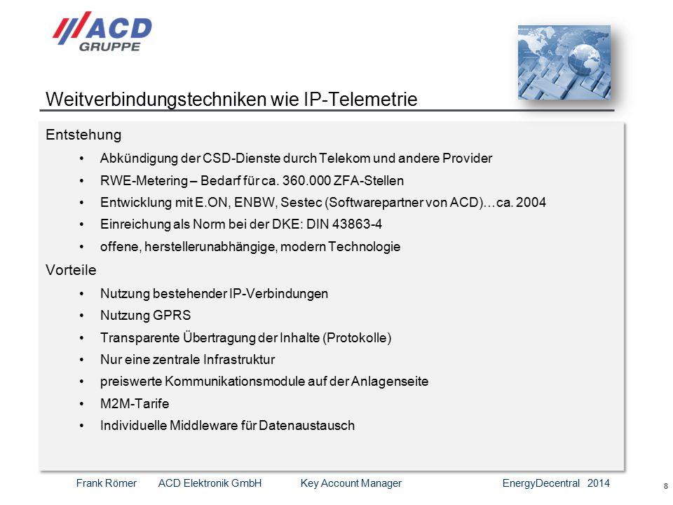 Weitverbindungstechniken wie IP-Telemetrie Entstehung Abkündigung der CSD-Dienste durch Telekom und andere Provider RWE-Metering – Bedarf für ca.