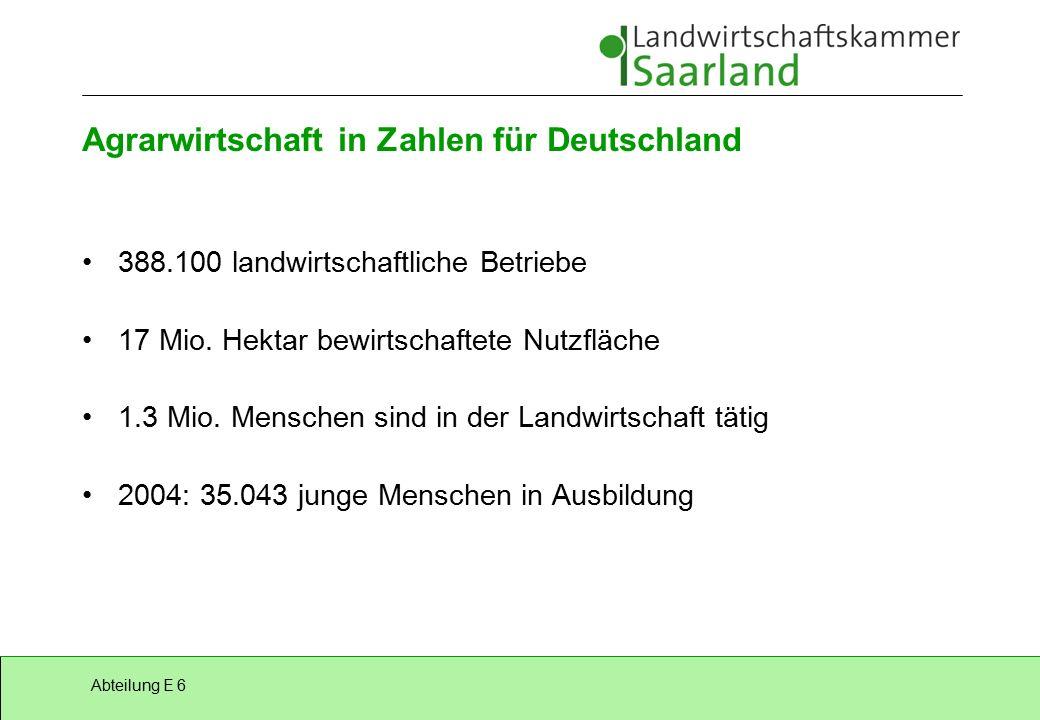 Abteilung E 6 Agrarwirtschaft in Zahlen für Deutschland 388.100 landwirtschaftliche Betriebe 17 Mio.