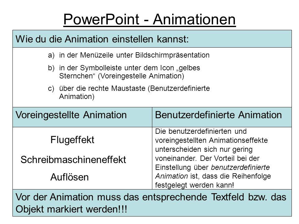 PowerPoint – Wichtige Funktionen IV Voreingestellte und Benutzerdefinierte Animation: Textfelder/Objekte können animiert werden Folienübergang: Einstellen der Übergänge von einer zur nächsten Folie, Art und Weise (z.
