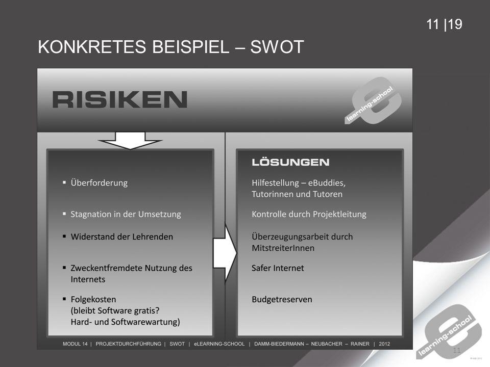 KONKRETES BEISPIEL – SWOT 11 11 |19