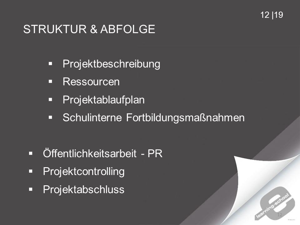 STRUKTUR & ABFOLGE  Öffentlichkeitsarbeit - PR  Projektcontrolling  Projektabschluss 12 12 |19  Projektbeschreibung  Ressourcen  Projektablaufplan  Schulinterne Fortbildungsmaßnahmen