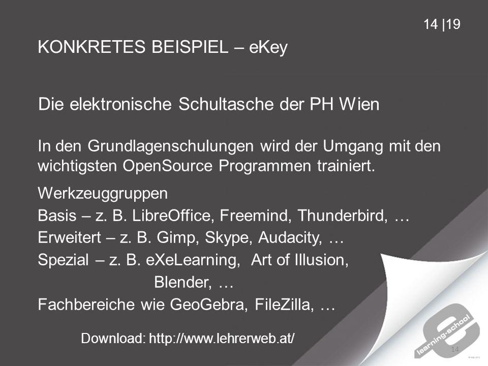 KONKRETES BEISPIEL – eKey In den Grundlagenschulungen wird der Umgang mit den wichtigsten OpenSource Programmen trainiert.