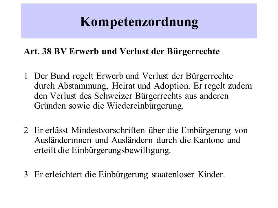 Kompetenzordnung Art.