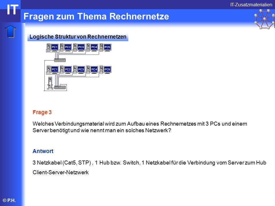 © P.H.Fragen zum Thema Rechnernetze IT-Zusatzmaterialien IT Frage 1 Wozu dient eine Firewall.