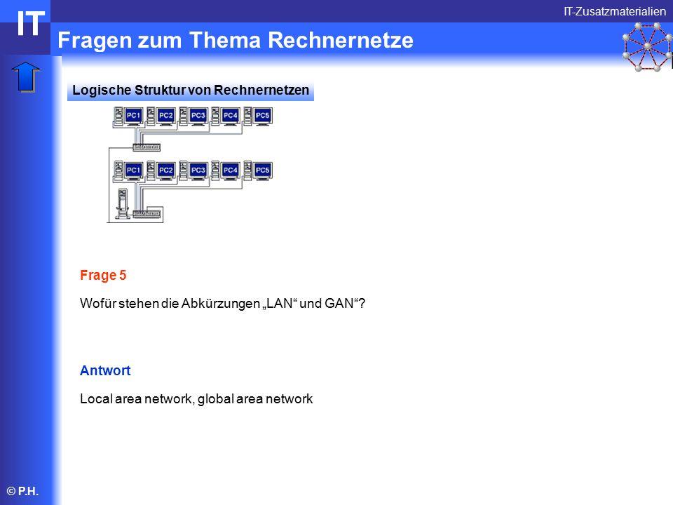 © P.H.Fragen zum Thema Rechnernetze IT-Zusatzmaterialien IT Frage 4 Welche Software bzw.