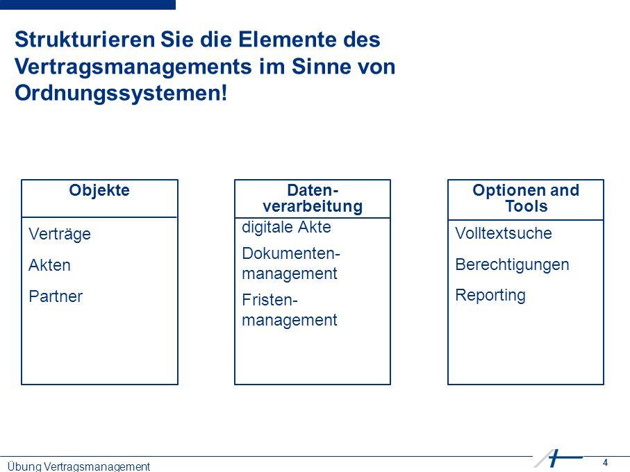 4 Strukturieren Sie die Elemente des Vertragsmanagements im Sinne von Ordnungssystemen.