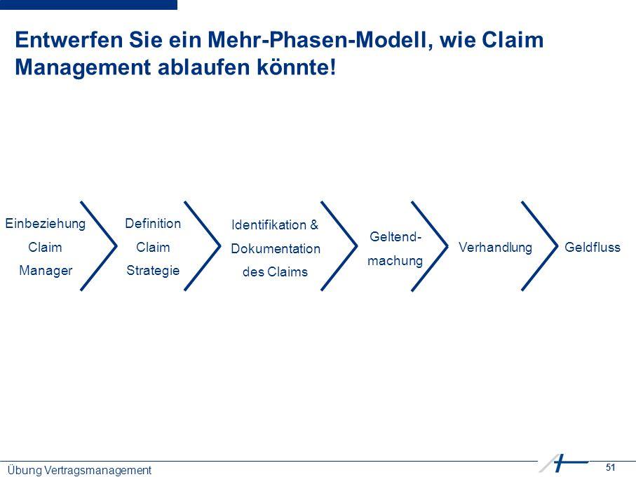 51 Entwerfen Sie ein Mehr-Phasen-Modell, wie Claim Management ablaufen könnte.